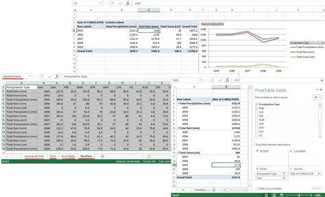 Two Way Data Table Excel by What If Analysis Data Table How To Create A Two Way Data