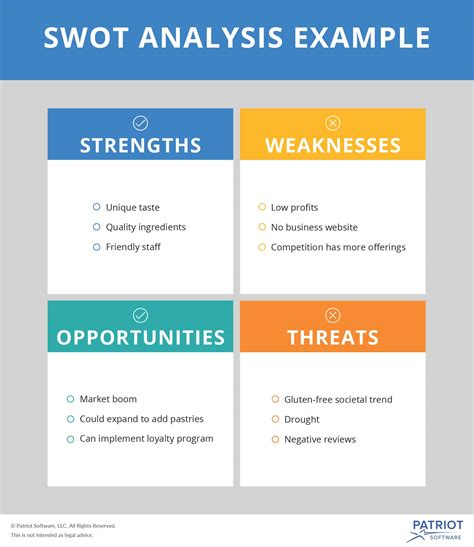 business swot analysis get to your business with a swot analysis