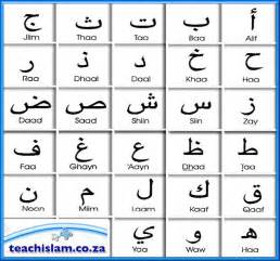 Printable arabic worksheets free printable math worksheets mibb