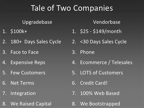 A Tale Of 2 Sales by Tale Of Two Companies Upgradebase