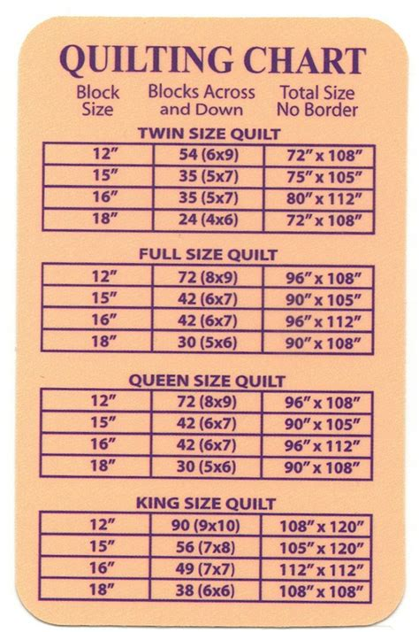 Dimensions Of A Size Quilt by Thoughts On A Quilt