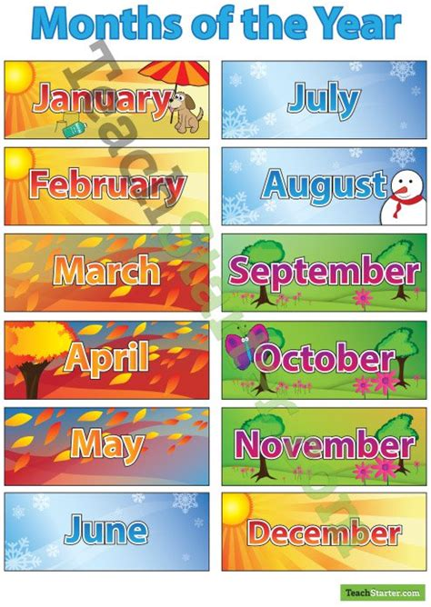 months of the year poster southern hemipshere no christmas