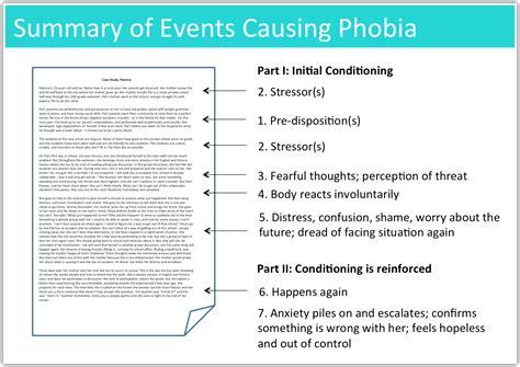 panic attacks   phobias anxietyhub