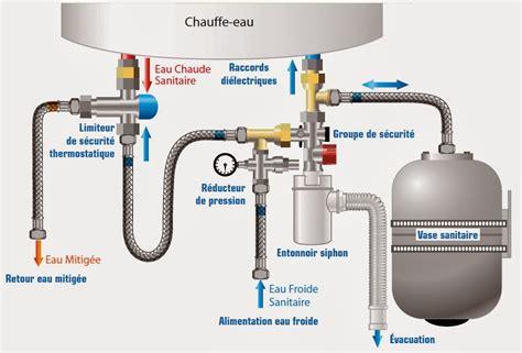 guide de montage chauffe eau 233 lectrique
