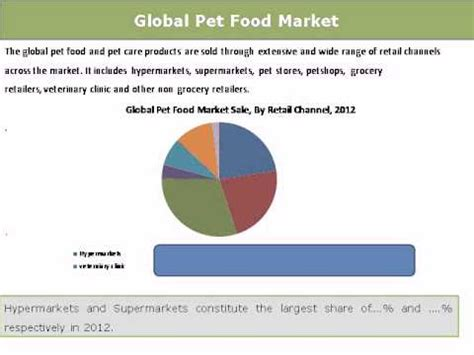 global pet food market trends opportunities 2014 19 new report by daedal research