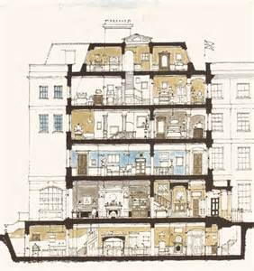 165 Eaton Place Floor Plan upstairs downstairs the house 2