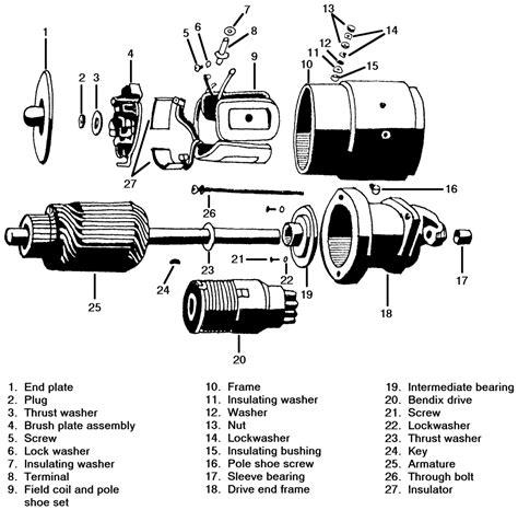 autozone motor repair guides engine electrical starter autozone