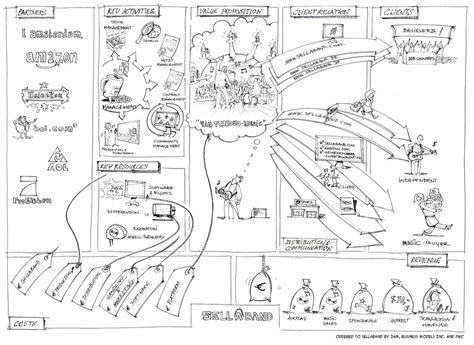 amazoncom alexander osterwalder books biography blog business model innovation alexander osterwalder end of
