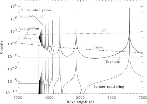 thomson scattering cross section astronomy astrophysics