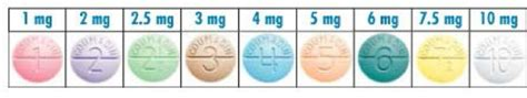 warfarin color chart frequently asked questions about warfarin of