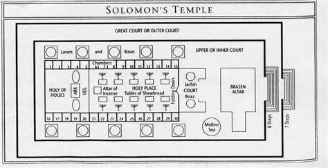 diagram of the temple of solomon king solomon map of jerusalem temple