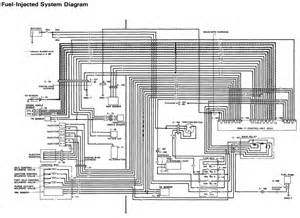 Fuel System Electrical Diagram 1987 Civic Fuel Injection Wiring Diagram Binatani
