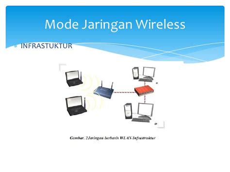 membuat jaringan wifi mode infrastruktur jaringan nirkabel