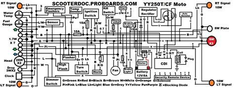 1986 honda rebel 250 wiring diagram 35 wiring diagram
