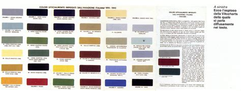 lifecolor paint color chart ideas 15 best images of revell humbrol paint chart revell paint