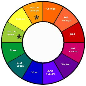 Start To Colour 2 color theory basics for presentation design ethos3 a