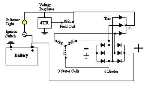 alternator diodes diagram lucasalternators
