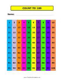 hundreds chart color