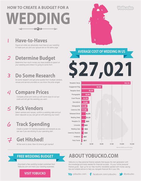average price wedding invitations top album of average cost of wedding invitations