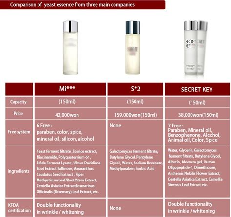 Secret Key Starting Treatment Essence Sle review secret key starting treatment essence joisu s take