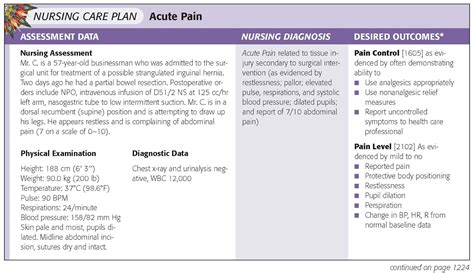 home health nursing assessment and care planning acute pain exle of acute pain