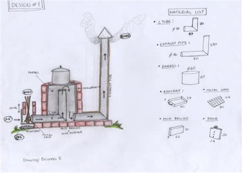 Small Rocket Heater Plans How To Build A Rocket Stove