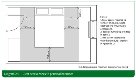 minimum double bedroom size uk minimum size for master bedroom 28 images minimum size