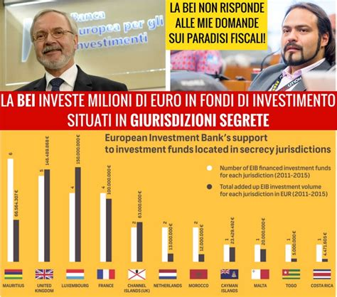banca bei il lato oscuro della banca europea per gli investimenti