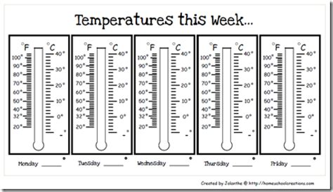 this week in the can weekly temperature tracking printable