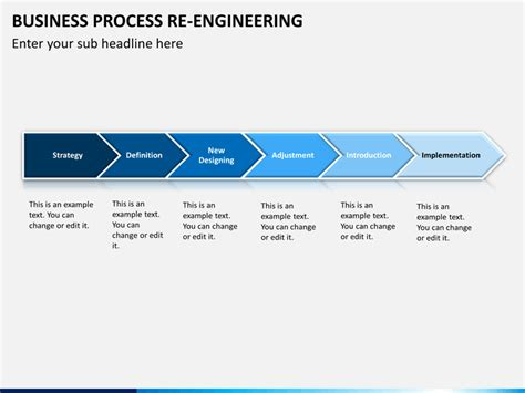Business Process Re Engineering Powerpoint Template Sketchbubble Business Process Reengineering Template