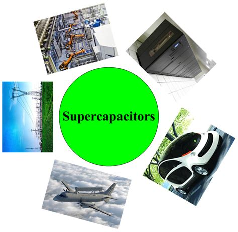 nanomaterials free text mesoporous transition metal oxides for supercapacitors