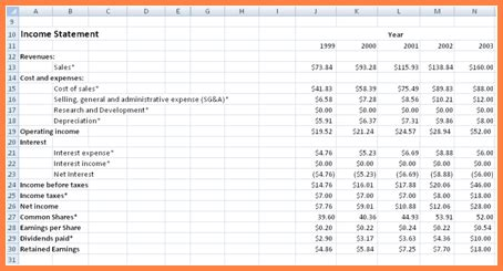 9 Income Projection Spreadsheet Excel Spreadsheets Group Projected Financial Statements Excel Template