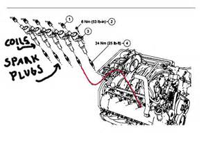 diagram of where the spark plugs are on a 2002 ford f150 5 4l triton the knownledge