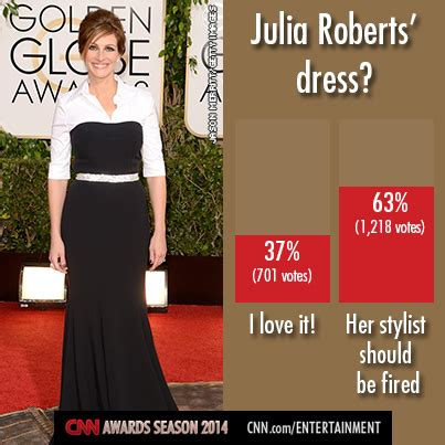 I Stuff Live Blogs The Golden Globes by Golden Globes Replay The Hits The Marquee Cnn