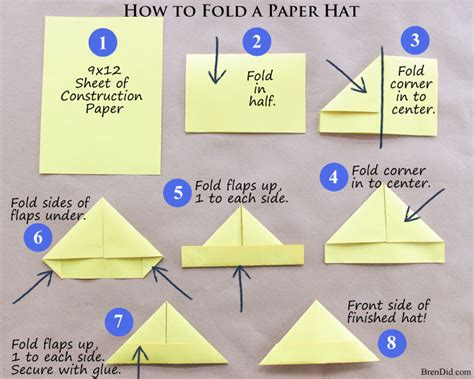 To Make A Paper Hat - sylvan lake library td summer reading club week 1