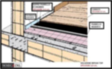 isolante acustico pavimento isolamento acustico pavimento insonorizzato e