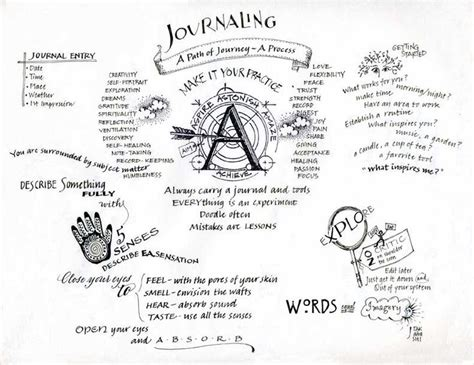 Creative Lettering Journaling 17 Best Images About Creative Lettering Handwriting Fonts