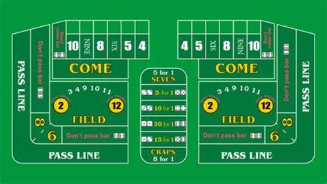 ultimate guide to online craps everything you need to