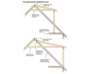 Dormer Roof Framing Diy How To Build A Shed Dormer Roof Goehs