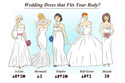 Wedding Dresses (ALL THE BRIDE NEEDS TO KNOW)