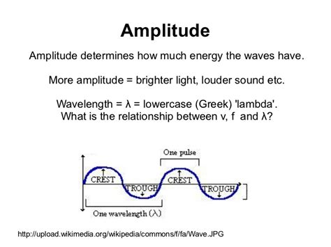 what is lambda in physics waves grade 10 physics 2012