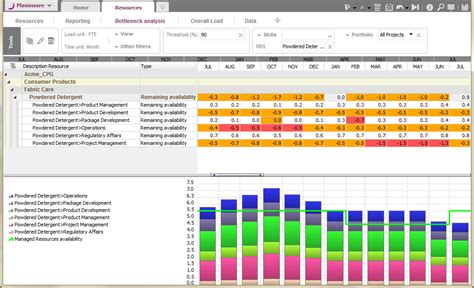 resource forecasting excel template resource management planisware