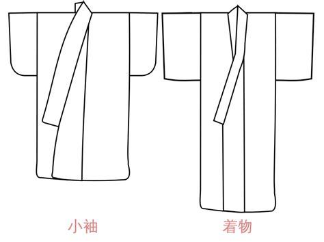japanese pattern wikipedia file kosode kimono svg wikimedia commons