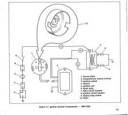 harley screamin eagle ignition module wiring diagram screamin eagle ignition module