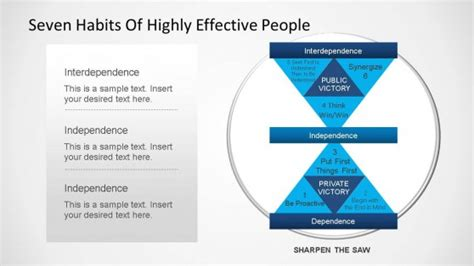 7 habits of highly effective planner template interdependence powerpoint templates