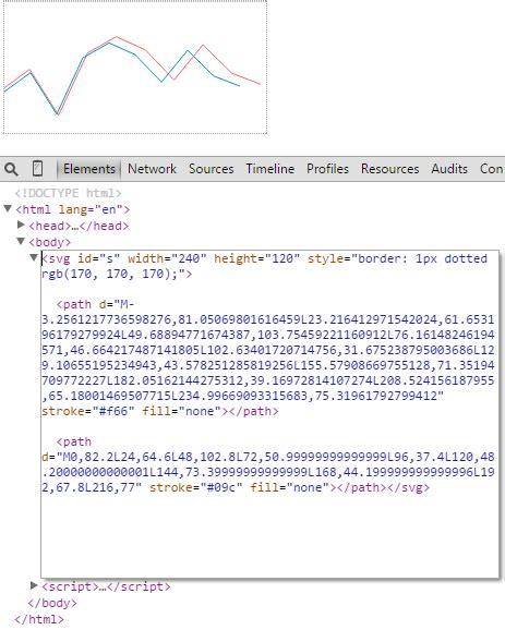 d3 svg pattern fill svg d3 js 定義比例 scale linear oxxo studio