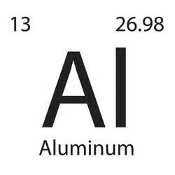 Number Of Protons Aluminum Understanding The Atom A Year In Review With Sydney Horton