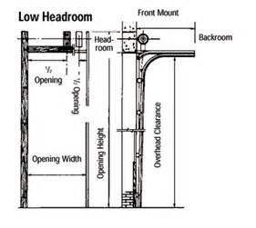 Low Headroom Garage Door Track Metal Building Depot Garage Door Basics