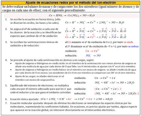 el resultado resumen de los clculos de la tabla 6 reacciones redox pilas f 237 sica y qu 237 mica