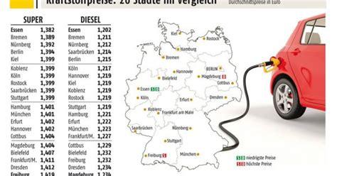 Auto Service Vergleich by Kraftstoffpreise Im Adac Vergleich Benzinpreise Eindeutig